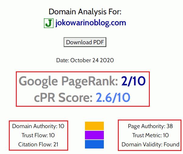 Pengukur Kualitas Domain