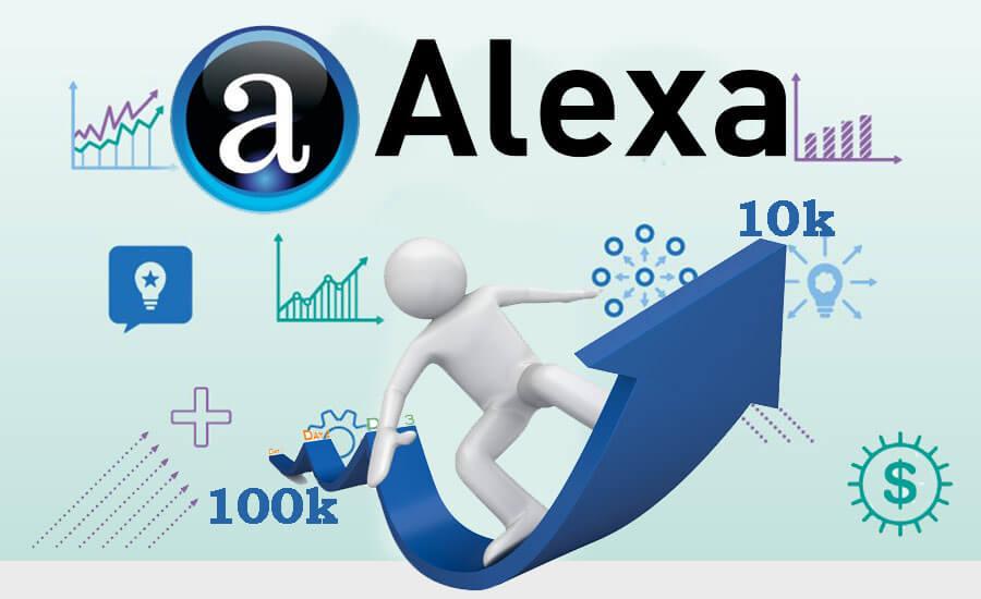 11 Cara Meningkatkan Ranking Alexa Blog