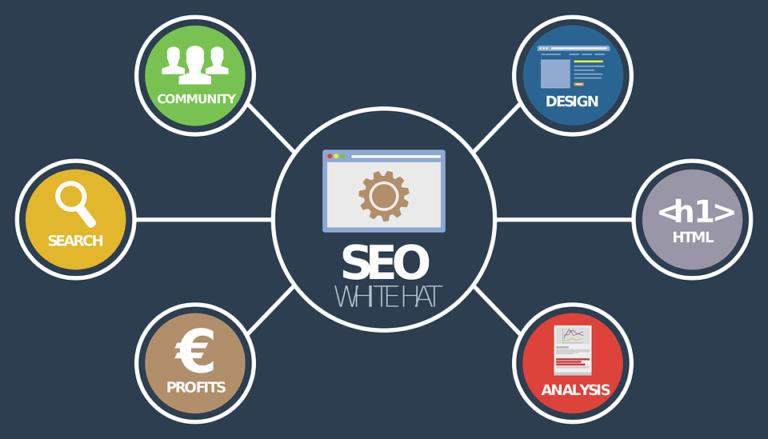 5 Daftar Tool Analisis SEO Untuk Web Anda