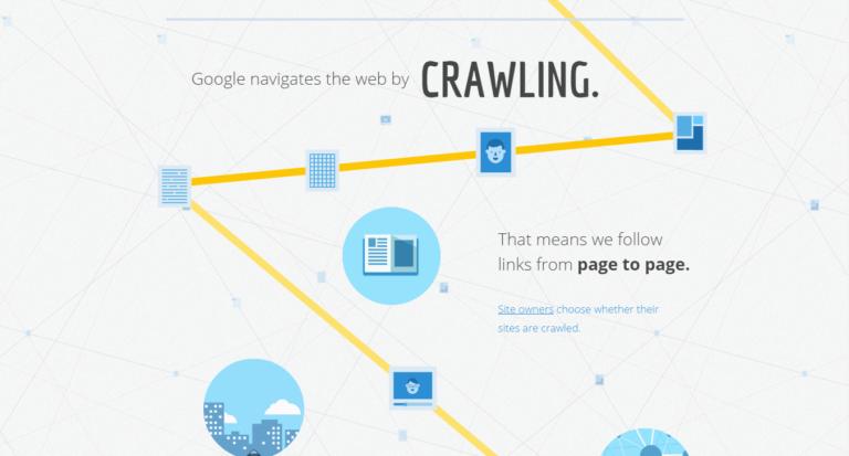 Cara Kerja Mesin Pencari Google dalam Merangking Keyword