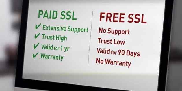 Keuntungan, Kerugian, dan Perbedaan SSL Gratis dan Berbayar