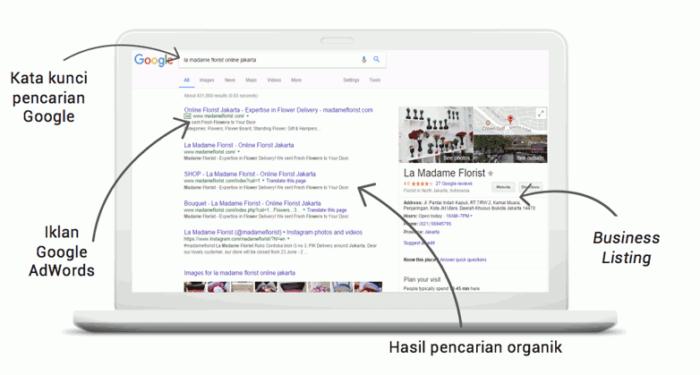 Cara Kerja Search Engine